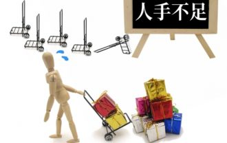 中小企業の経営施策