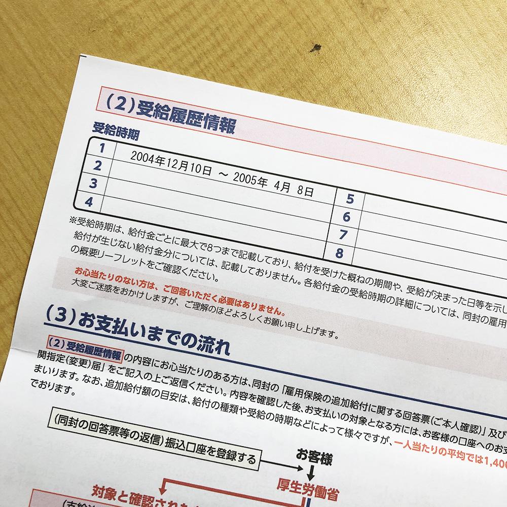 雇用保険の追加給付